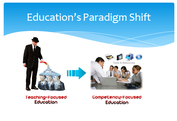 safety paradigm shift essay Evolution of auditing: from the traditional approach to the second essay in the update to these developments collectively signaled a paradigm shift in terms.