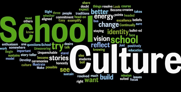 School Culture Wordle